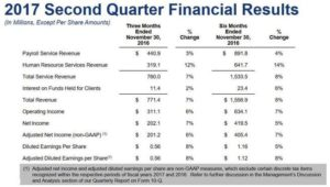 PAYX Q2 2017 Financial Results