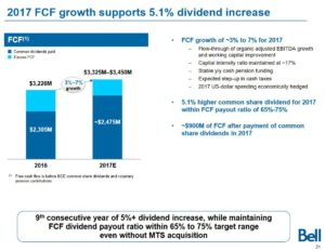 BCE - 2017 FCF to support dividend increase