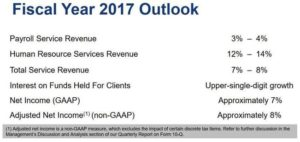 PAYX FY 2017 Outlook