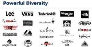 VFC Brands