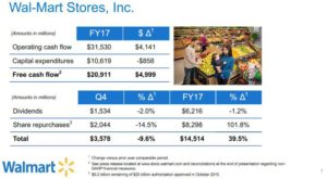 WMT FY2017 Dividends, Share Repurchases, FCF
