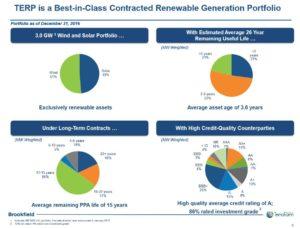 BAM - TERP Renewable Generation Portfolio