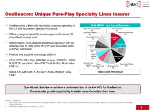 Source: IFC May 2, 2017 OneBeacon Proposed Acquisition Presentation