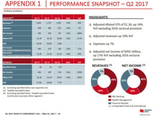 NA - Q2 2017 Performance Snapshot