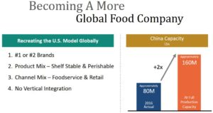 HRL - Becoming a More Global Food Company