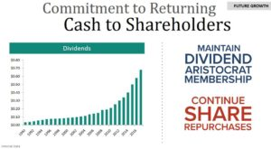 HRL - Commitment to Shareholders