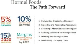 HRL - The Path Forward