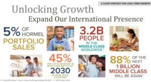 HRL - Unlocking Growth Expand International Presence