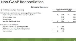 SJM - Non GAAP Recon Company Guidance June 8 2017 presentation