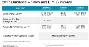 JNJ 2017 Guidance Sales and EPS Summary