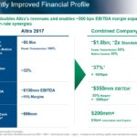 AIMC - Significantly Improved Financial Profile