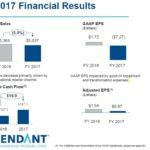 ESND FY2017 Results