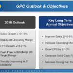 GPC - Outlook and Objectives March 2018