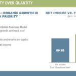 ITW - Growth Quality Over Quantity