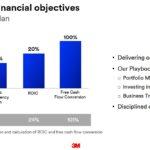 MMM - 2016 - 2020 LT Financial Objectives December 2017