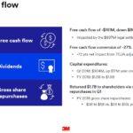 MMM - Q1 2018 Cash Flow April 24 2018