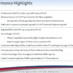 PBH - Q3 2018 Performance and Highlights