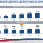 PBH - Strong and Consistent Cash Flow Leads to Rapid De-Levering