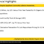 SWK - Q1 2018 Financial Highlights