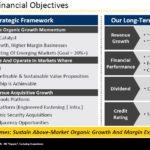 SWK - Strategic & Financial Objectives