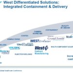 WST - Differentiated Solutions