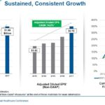 WST - Sustained Consistent Growth