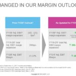 ADP - Change in Margin Outlook June 12 2018