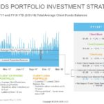 ADP - Client Funds Portfolio Investment Strategy June 12 2018