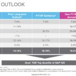 ADP - Financial Outlook June 12 2018