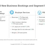 ADP - Q3 2018 New Business Bookings and Segment Results