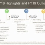 BF - FY18 Highlights and FY19 Outlook