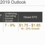 BF - FY19 Outlook