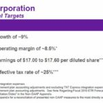 FDX - FY2019 Financial Targets