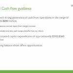 INGR - Cash Flow Guidance - May 3 2018