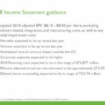 INGR - Income Statement Guidance - February 1 2018