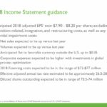 INGR - Income Statement Guidance - May 3 2018