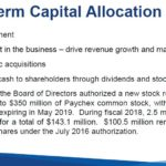 PAYX - Long-Term Capital Allocation June 27 2018