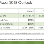 SJM - FY Fiscal 2018 Outlook August 24 2017