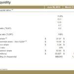 BK - Q2 2018 Capital and Liquidity
