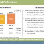 ITW - 1H 2018 Financial Performance July 23 2018