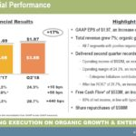ITW - Q2 2018 Financial Performance July 23 2018