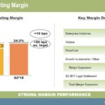 ITW - Q2 2018 Operating Margin July 23 2018
