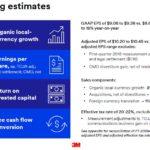 MMM - Q2 2018 Planning Estimates