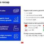 MMM - Q2 2018 Sales Recap