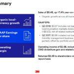 MMM - Q2 2018 Summary
