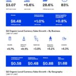 MMM - Q2 Infographic for subscribers
