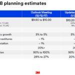 MMM - 2018 Planning Estimates January 25 2018