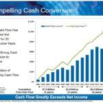 ROP - Compelling Cash Conversion