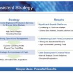 ROP - Consistent Strategy