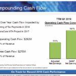 ROP - Q1 2018 Compounding Cash Flow